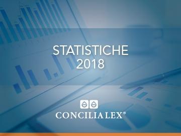 Ministero della Giustizia: pubblicate le statistiche relative alla mediazione nell'anno 2018